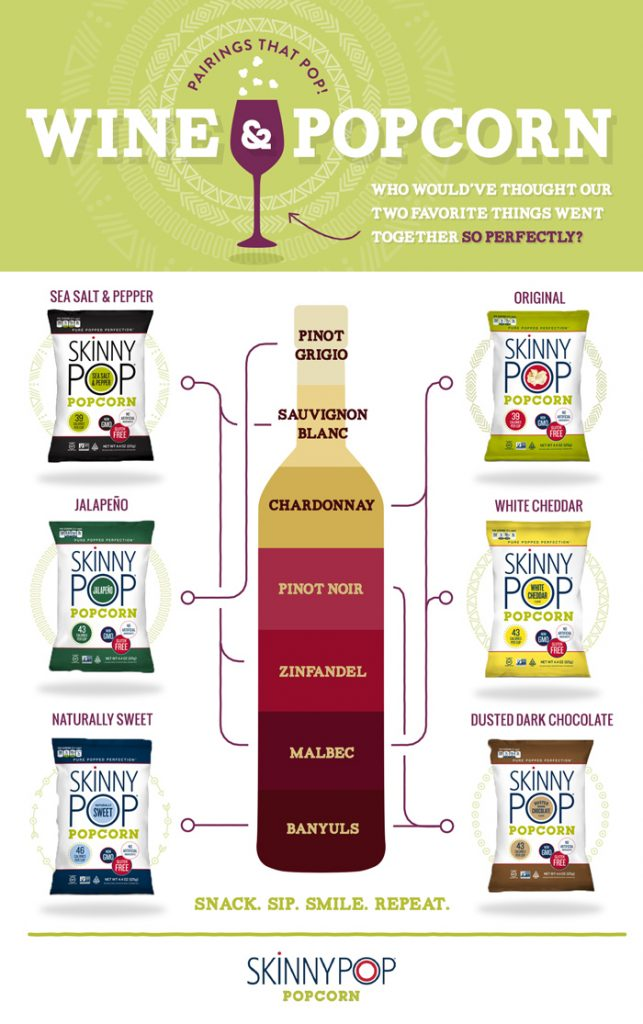SkinnyPop and Wine Pairing